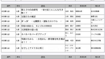 自費出版文化賞入選